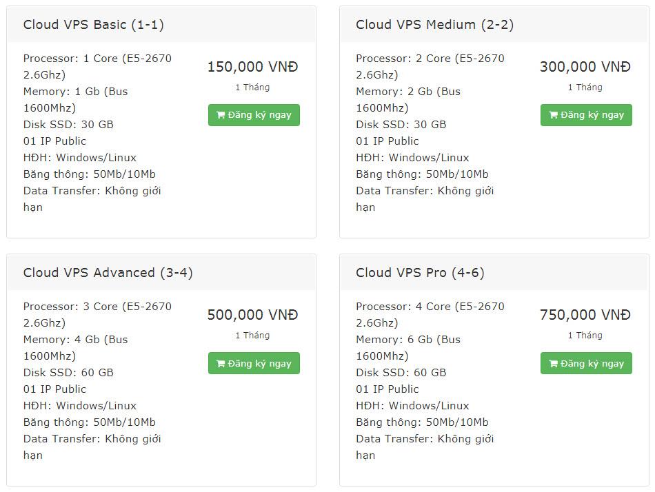 Bảng giá Cloud VPS